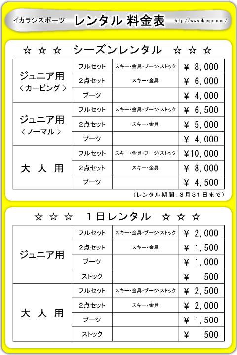 Price+rental2009.jpg
